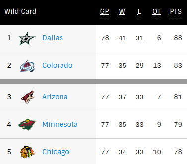 NHL Standings 2019-03-29 at 2.23.51 PM
