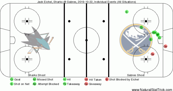 jack eichel all.png