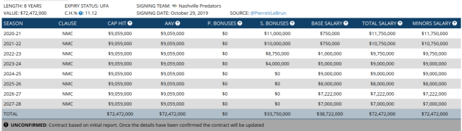 Roman Josi's New Contract.png