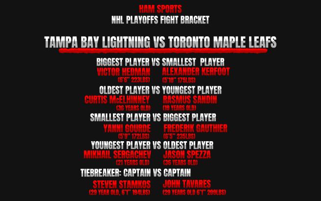 lightning vs maple leafs
