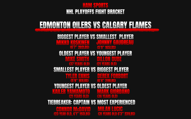 oilers vs flames
